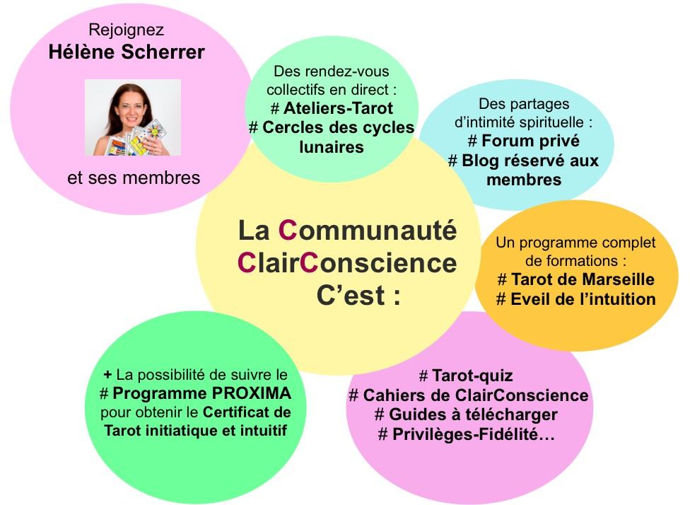 Communauté ClairConscience de Tarot de Marseille et d'éveil d'intuition-Hélène Scherrer