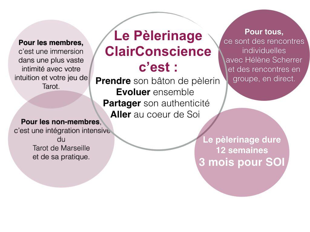 Le Pèlerinage ClairConscience avec Hélène Scherrer