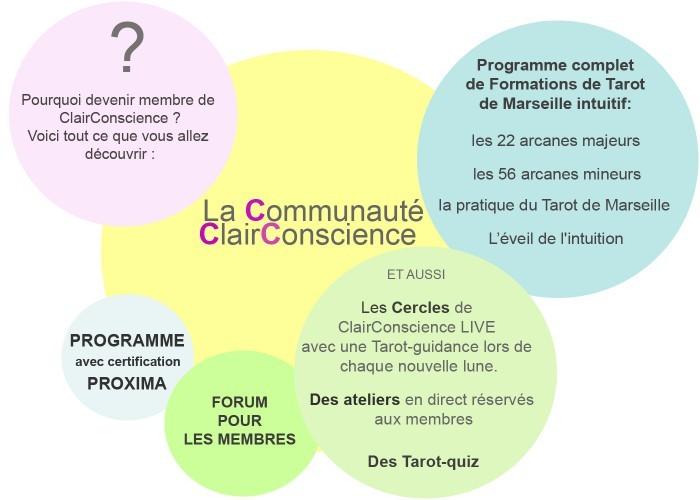 Communauté ClairConscience