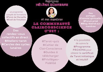 Communauté d'Hélène Scherrer