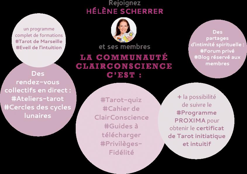 Communauté ClairConscience de Tarot et d'intuition d'Hélène Scherrer