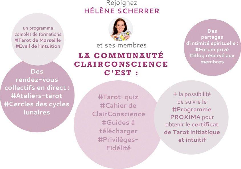 La Communauté ClairConscience d'Hélène Scherrer