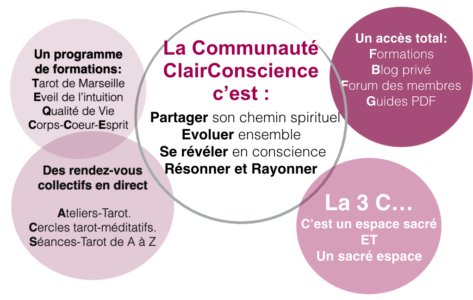 Communauté ClairConscience de Tarot intuitif